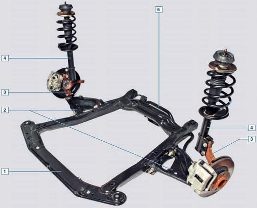Устройство передней подвески Рено Логан фото
