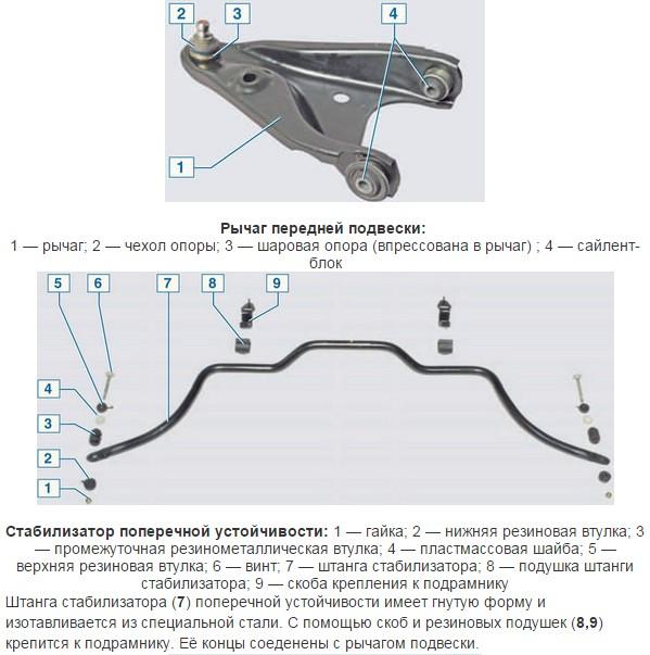 Схема подвески логана
